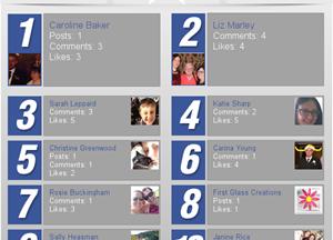 10 Leading Fans: Caroline Baker, Liz Marley, Sarah Leppard, Katie Sharp, Christine Greenwood,...